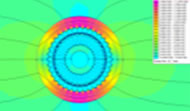 Étude, dimensionnement, analyse de systèmes mécatroniques pour la conversion électromécanique de l'énergie